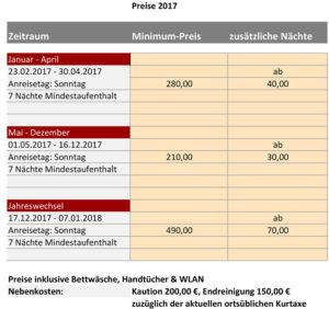 Preise-2017 Chalet Auszeit Montafon